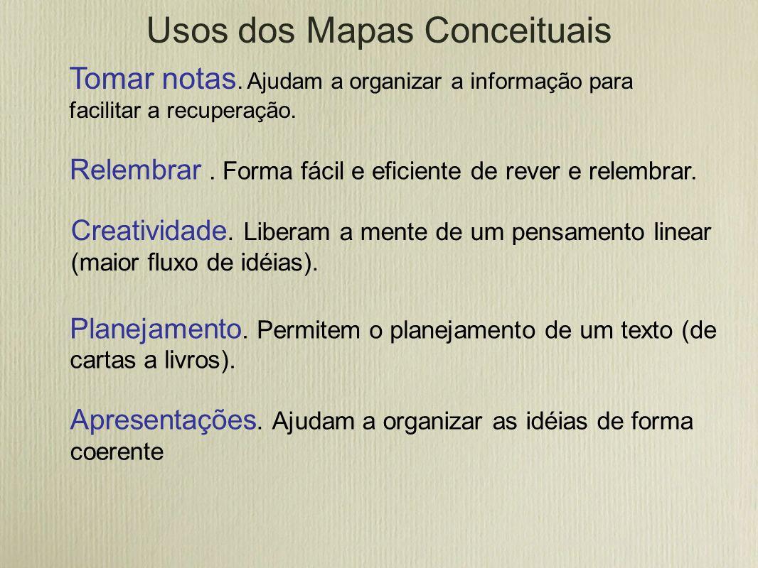 Usos dos Mapas Conceituais