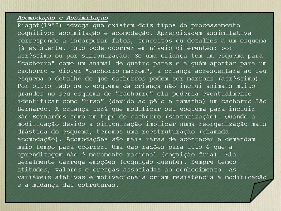 Acomodação e Assimilação Piaget(1952) advoga que existem dois tipos de processamento cognitivo: assimilação e acomodação.