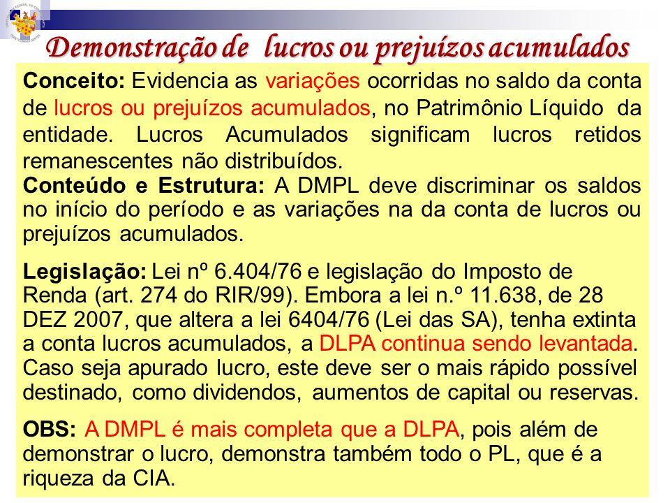 Demonstração de lucros ou prejuízos acumulados