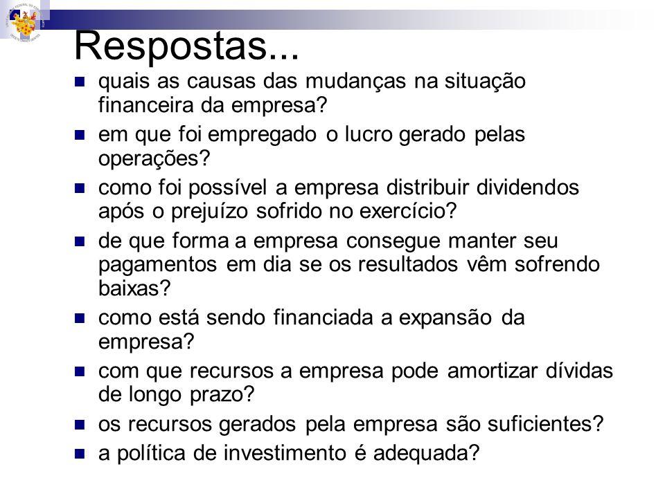 Respostas... quais as causas das mudanças na situação financeira da empresa em que foi empregado o lucro gerado pelas operações