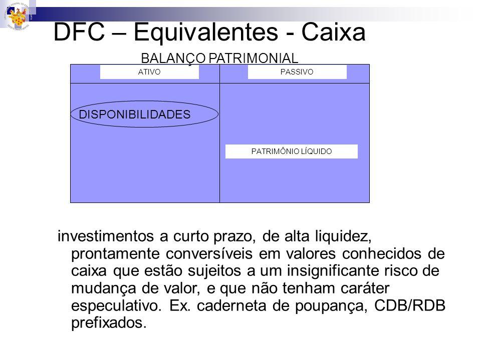 DFC – Equivalentes - Caixa