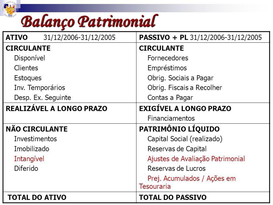 Balanço Patrimonial ATIVO 31/12/2006-31/12/2005