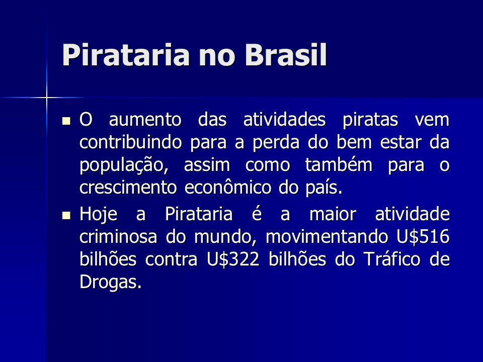 Pirataria no Brasil