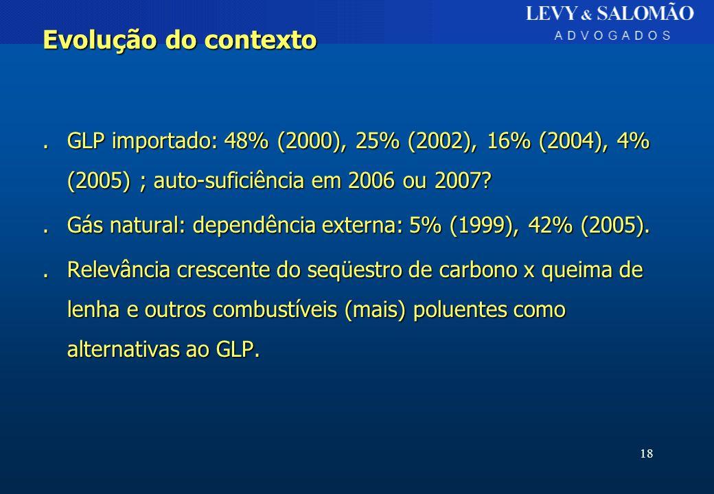 Evolução do contexto . GLP importado: 48% (2000), 25% (2002), 16% (2004), 4% (2005) ; auto-suficiência em 2006 ou 2007