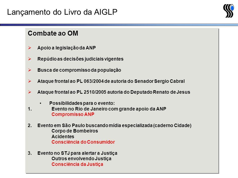 Lançamento do Livro da AIGLP