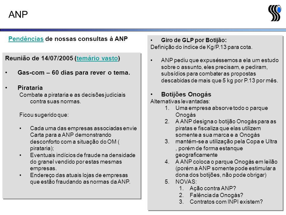 ANP Pendências de nossas consultas à ANP