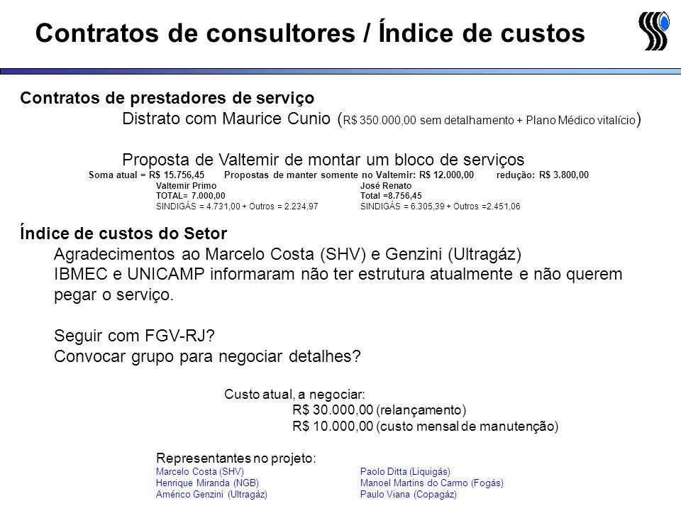 Contratos de consultores / Índice de custos