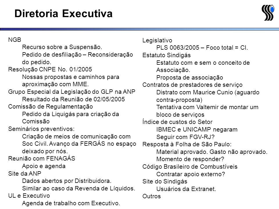 Diretoria Executiva NGB Legislativo Recurso sobre a Suspensão.