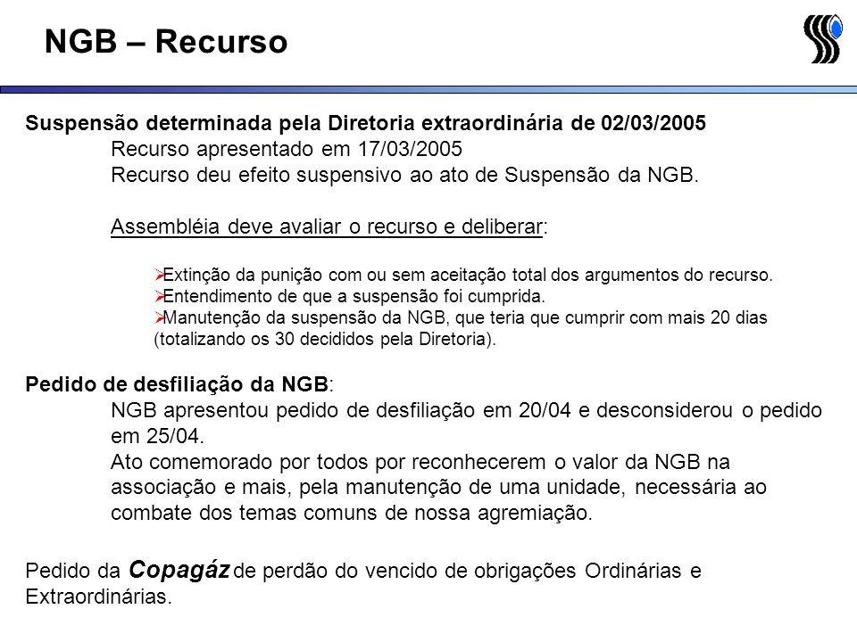 NGB – Recurso Suspensão determinada pela Diretoria extraordinária de 02/03/2005. Recurso apresentado em 17/03/2005.