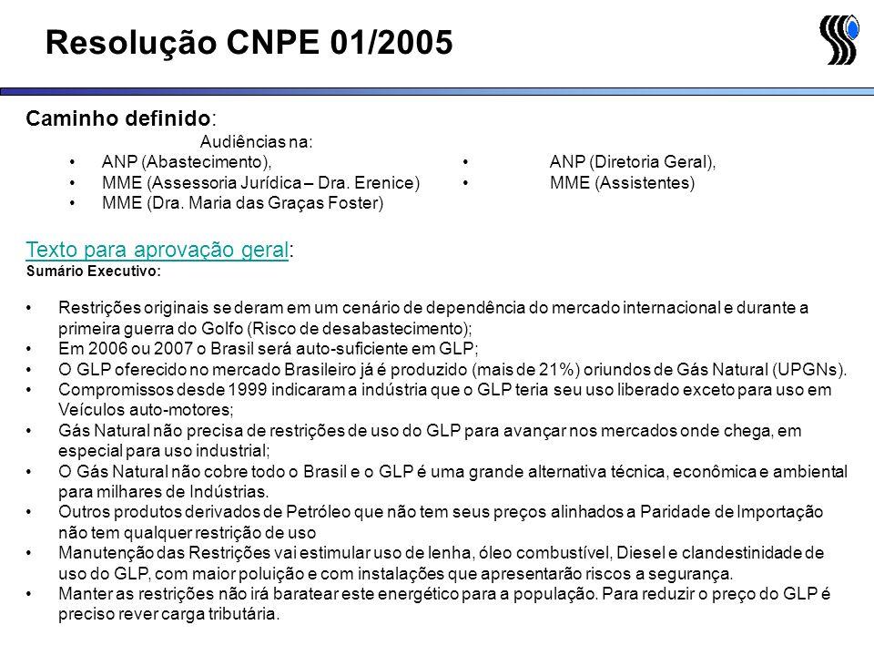 Resolução CNPE 01/2005 Caminho definido: Texto para aprovação geral: