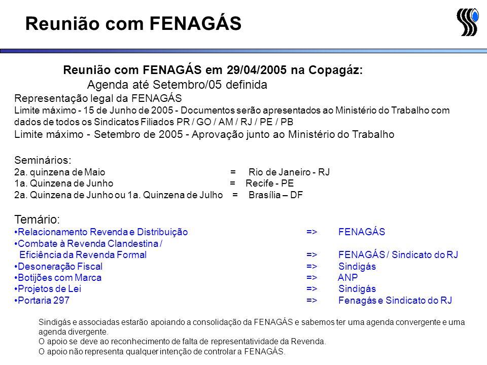 Reunião com FENAGÁS Reunião com FENAGÁS em 29/04/2005 na Copagáz:
