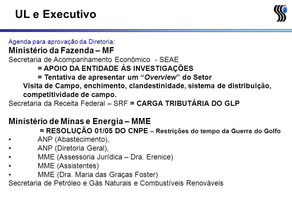 UL e Executivo Ministério da Fazenda – MF