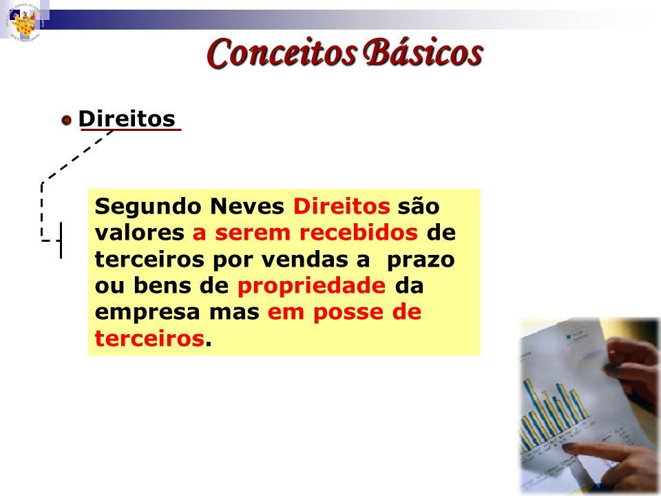 Conceitos BásicosDireitos.