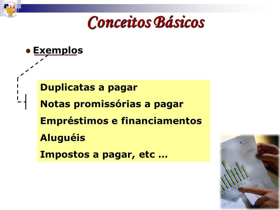 Conceitos Básicos Duplicatas a pagar Notas promissórias a pagar