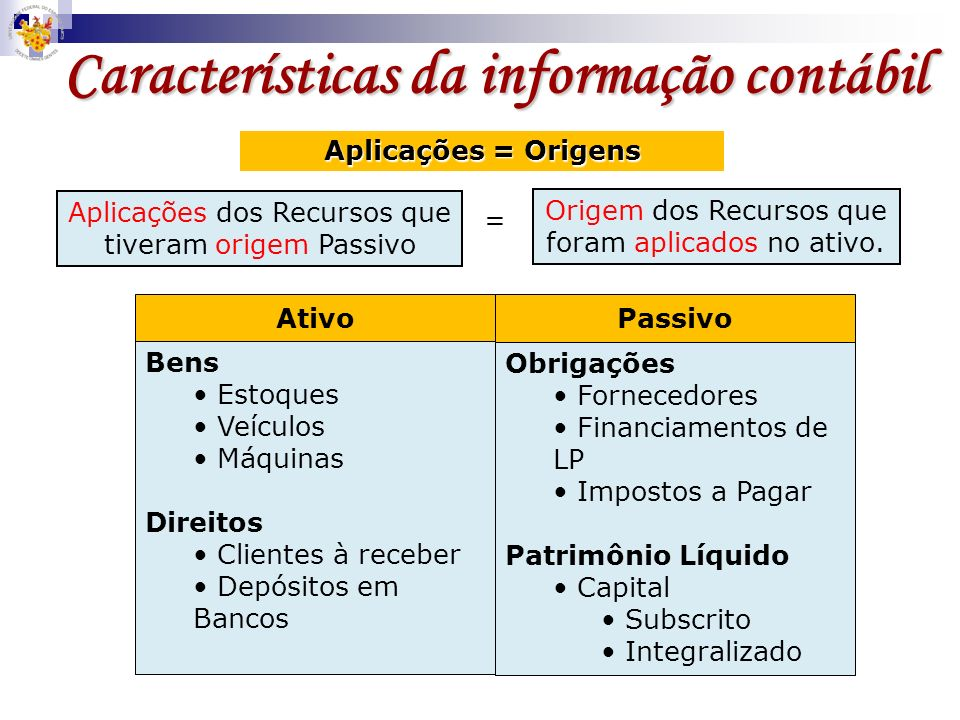 Características da informação contábil