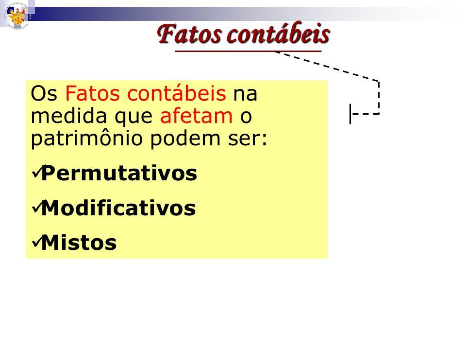 Fatos contábeis Os Fatos contábeis na medida que afetam o patrimônio podem ser: Permutativos. Modificativos.