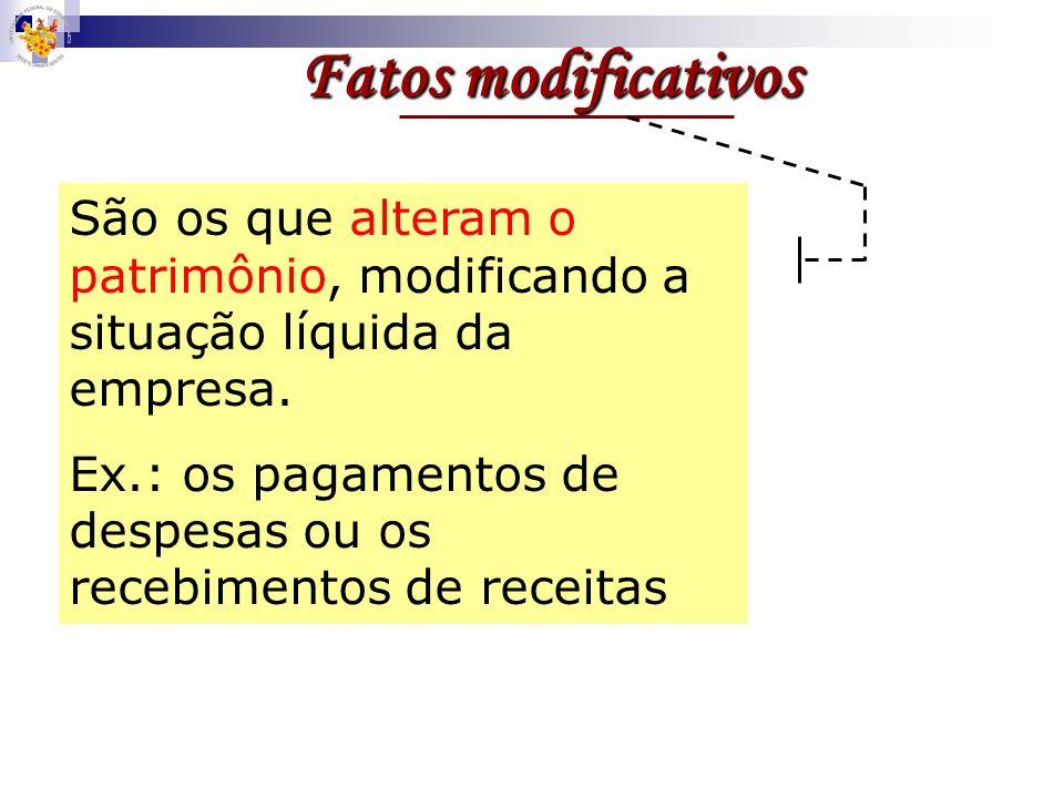 Fatos modificativos São os que alteram o patrimônio, modificando a situação líquida da empresa.