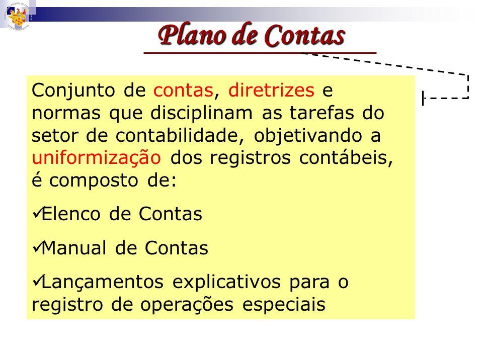 Plano de Contas