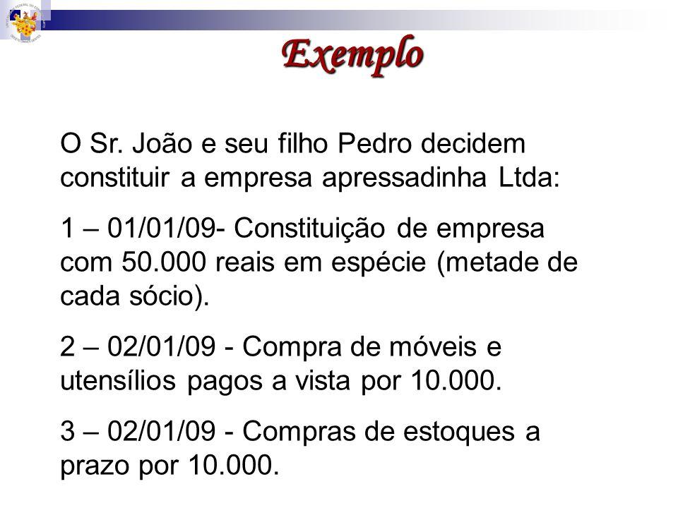 Exemplo O Sr. João e seu filho Pedro decidem constituir a empresa apressadinha Ltda: