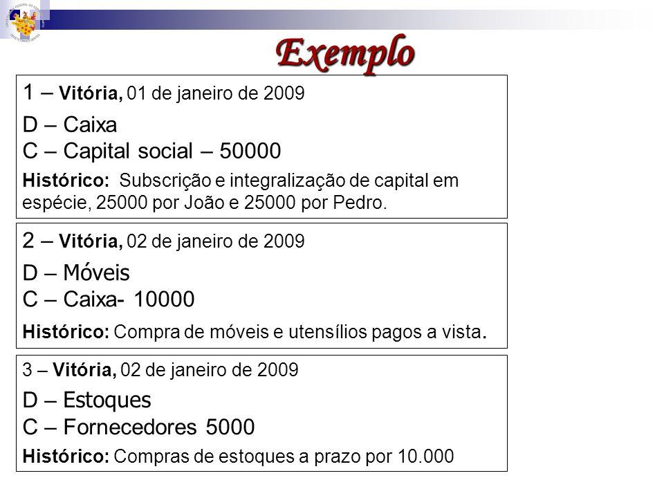 Exemplo 1 – Vitória, 01 de janeiro de 2009 D – Caixa
