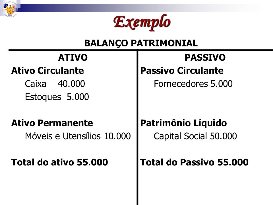 Exemplo BALANÇO PATRIMONIAL ATIVO Ativo Circulante Caixa 40.000