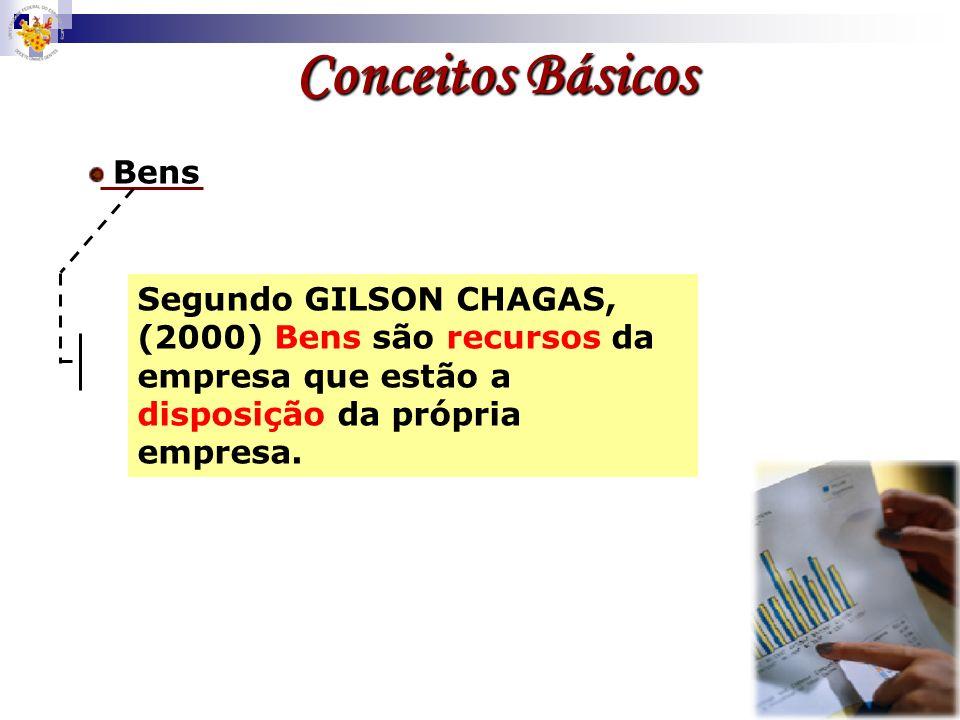 Conceitos BásicosBens.