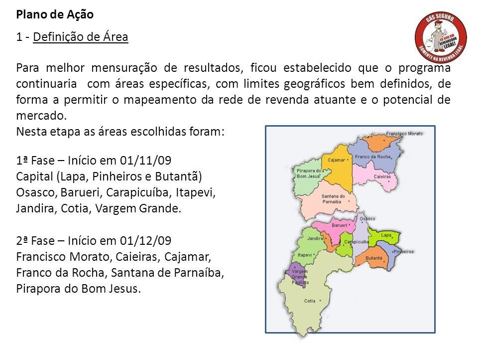 Plano de Ação 1 - Definição de Área.