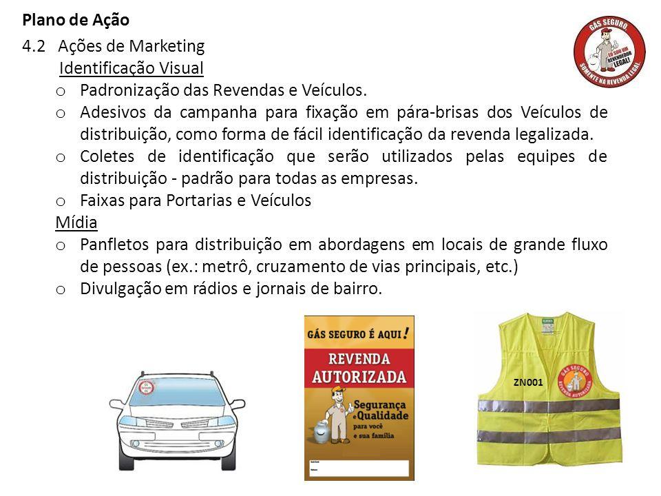 Padronização das Revendas e Veículos.