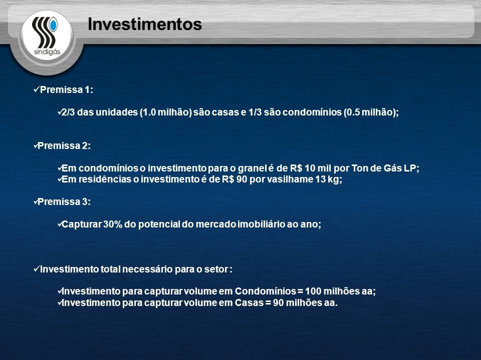 Investimentos Premissa 1: