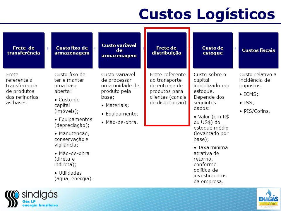 Custos Logísticos Frete de transferência. Frete referente a transferência de produtos das refinarias as bases.