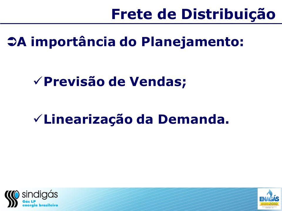 Frete de Distribuição A importância do Planejamento: