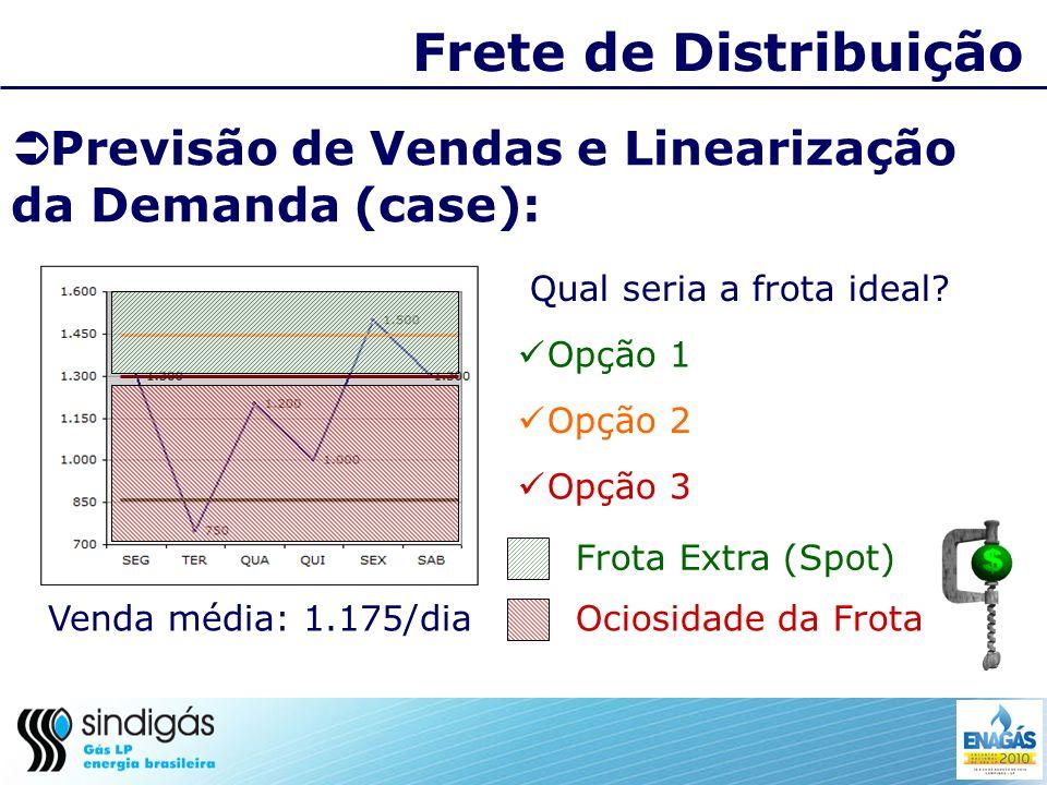 Frete de Distribuição Previsão de Vendas e Linearização da Demanda (case): Qual seria a frota ideal