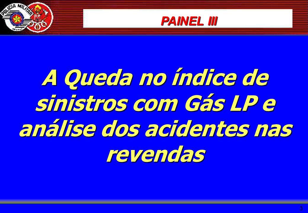 PAINEL III A Queda no índice de sinistros com Gás LP e análise dos acidentes nas revendas