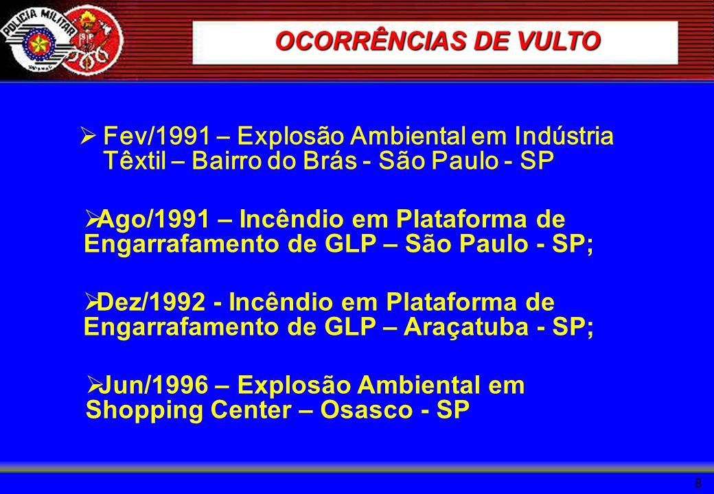 OCORRÊNCIAS DE VULTO Fev/1991 – Explosão Ambiental em Indústria Têxtil – Bairro do Brás - São Paulo - SP.