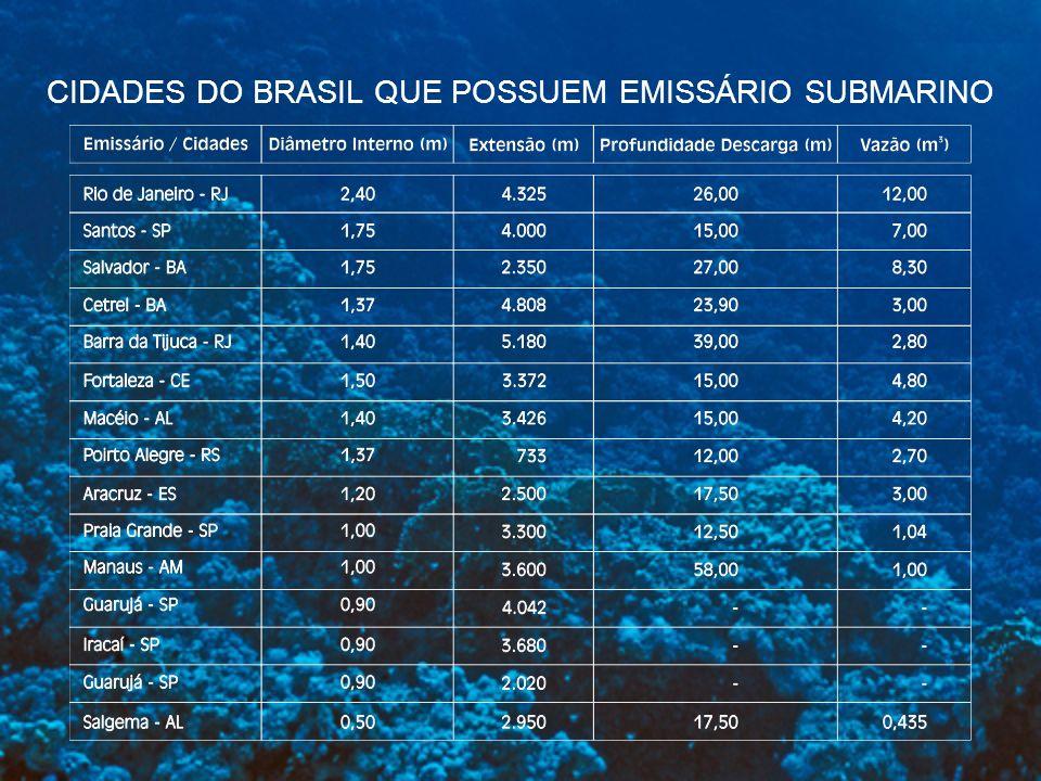 CIDADES DO BRASIL QUE POSSUEM EMISSÁRIO SUBMARINO