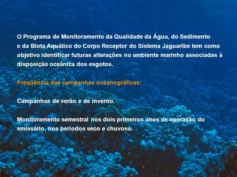 O Programa de Monitoramento da Qualidade da Água, do Sedimento
