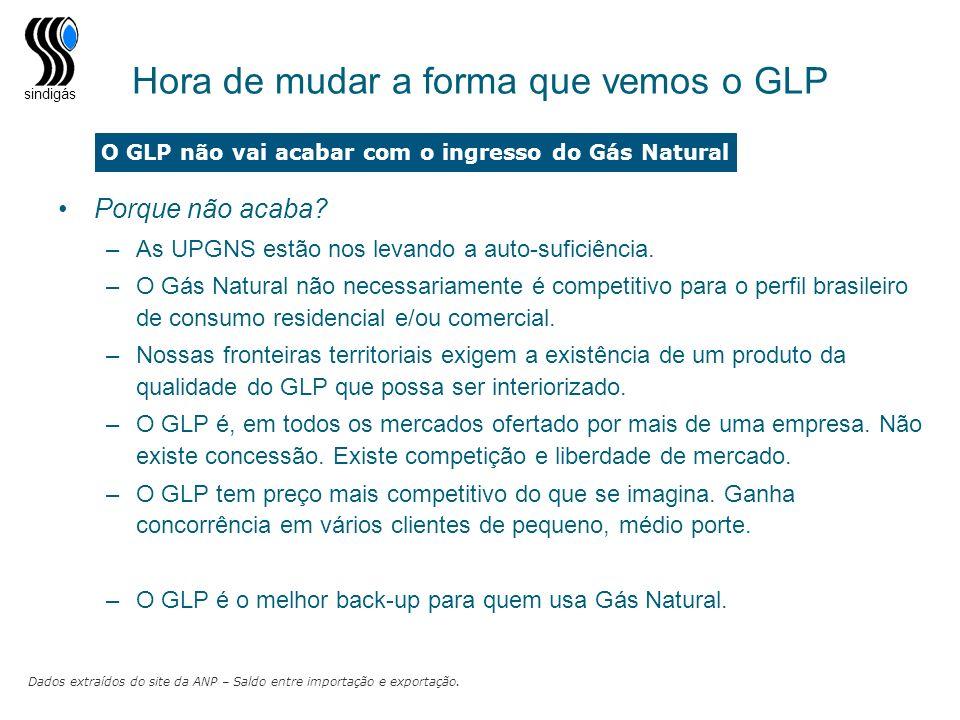 Hora de mudar a forma que vemos o GLP