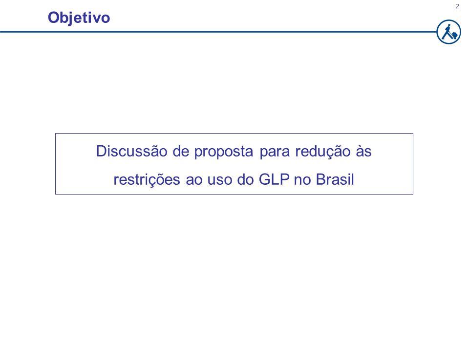 Objetivo Discussão de proposta para redução às restrições ao uso do GLP no Brasil