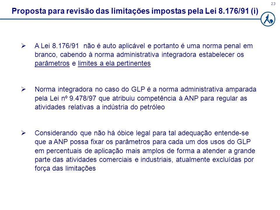 Proposta para revisão das limitações impostas pela Lei 8.176/91 (i)