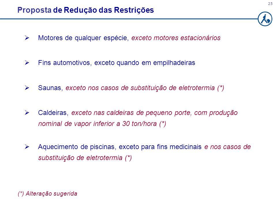 Proposta de Redução das Restrições