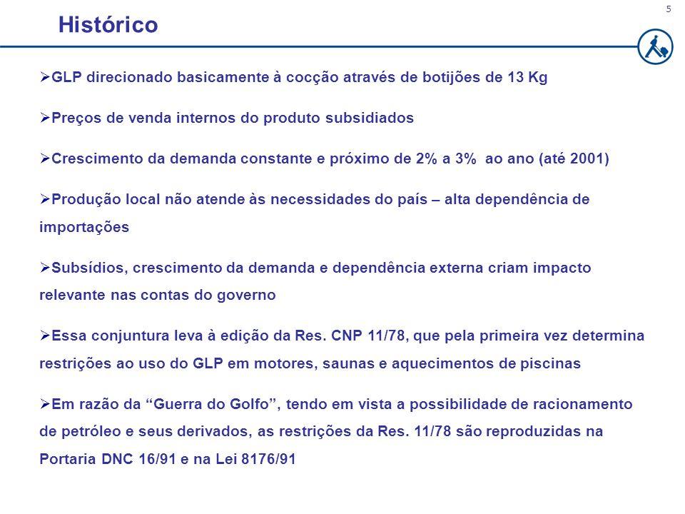 Histórico GLP direcionado basicamente à cocção através de botijões de 13 Kg. Preços de venda internos do produto subsidiados.