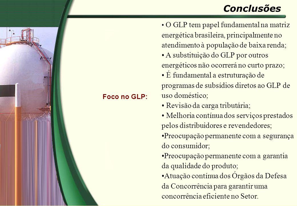 Conclusões Foco no GLP: O GLP tem papel fundamental na matriz energética brasileira, principalmente no atendimento à população de baixa renda;