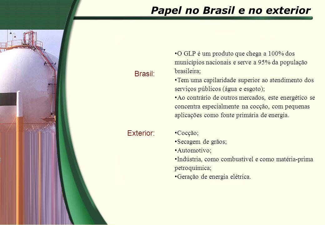 Papel no Brasil e no exterior