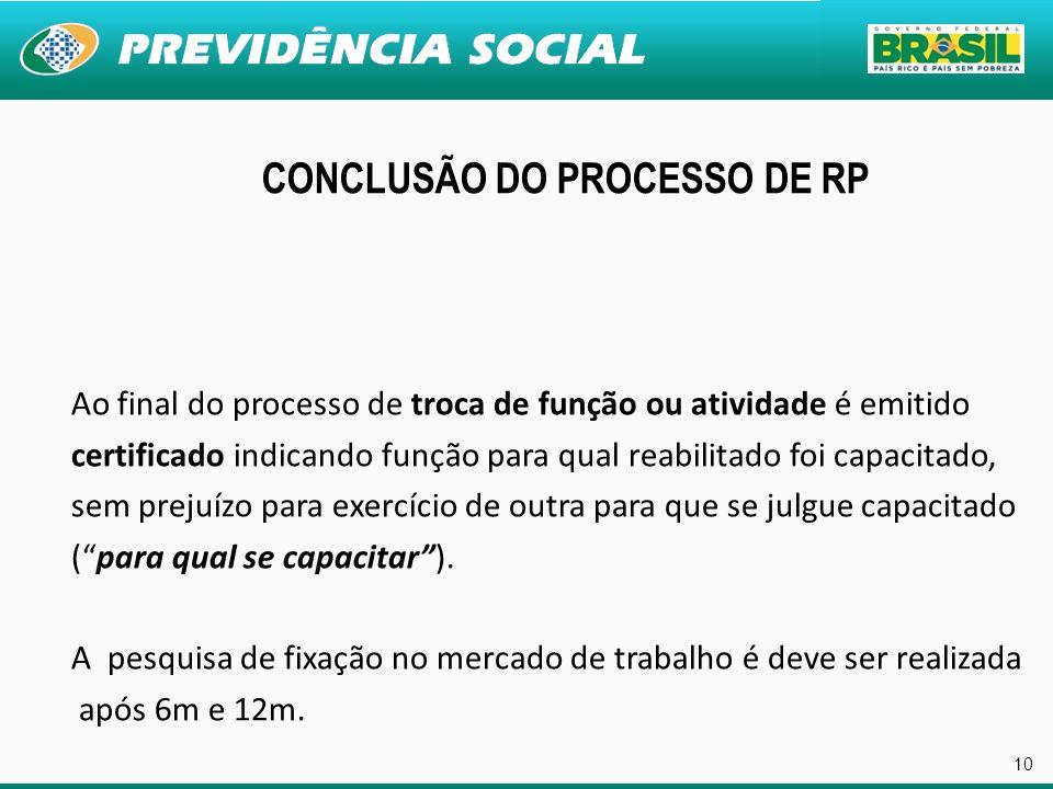 CONCLUSÃO DO PROCESSO DE RP