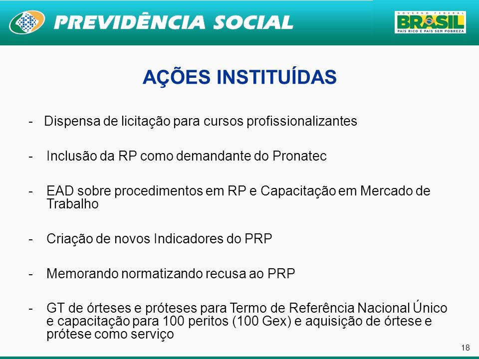 AÇÕES INSTITUÍDAS- Dispensa de licitação para cursos profissionalizantes. Inclusão da RP como demandante do Pronatec.
