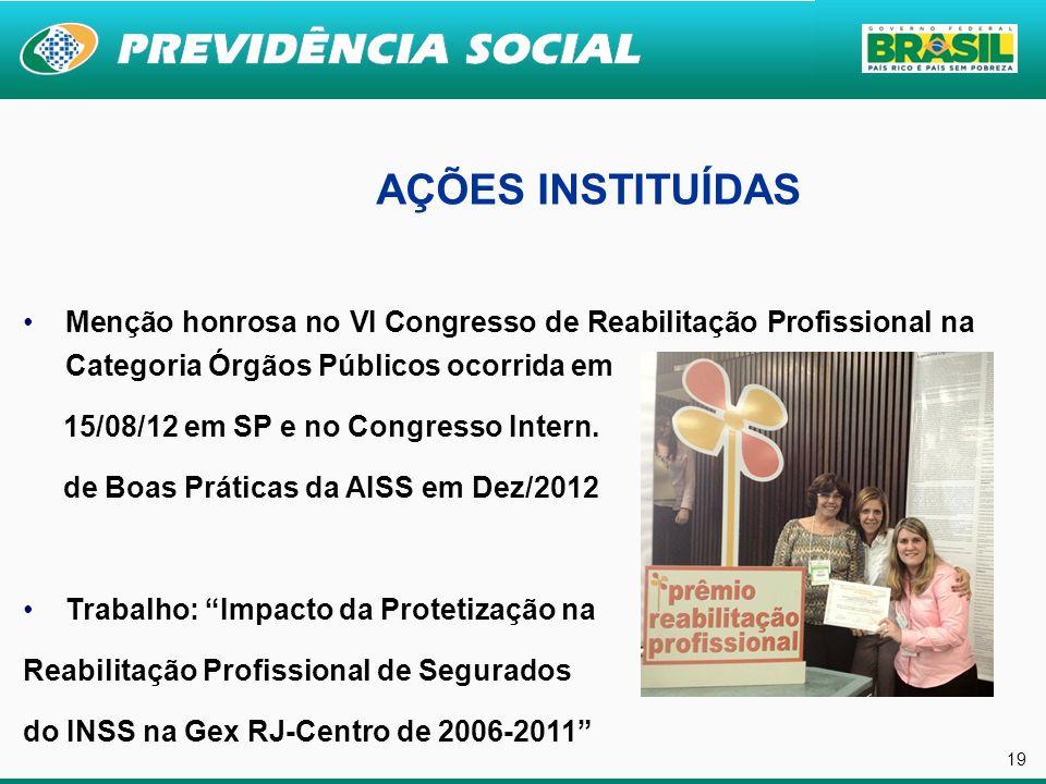 AÇÕES INSTITUÍDAS Menção honrosa no VI Congresso de Reabilitação Profissional na Categoria Órgãos Públicos ocorrida em.