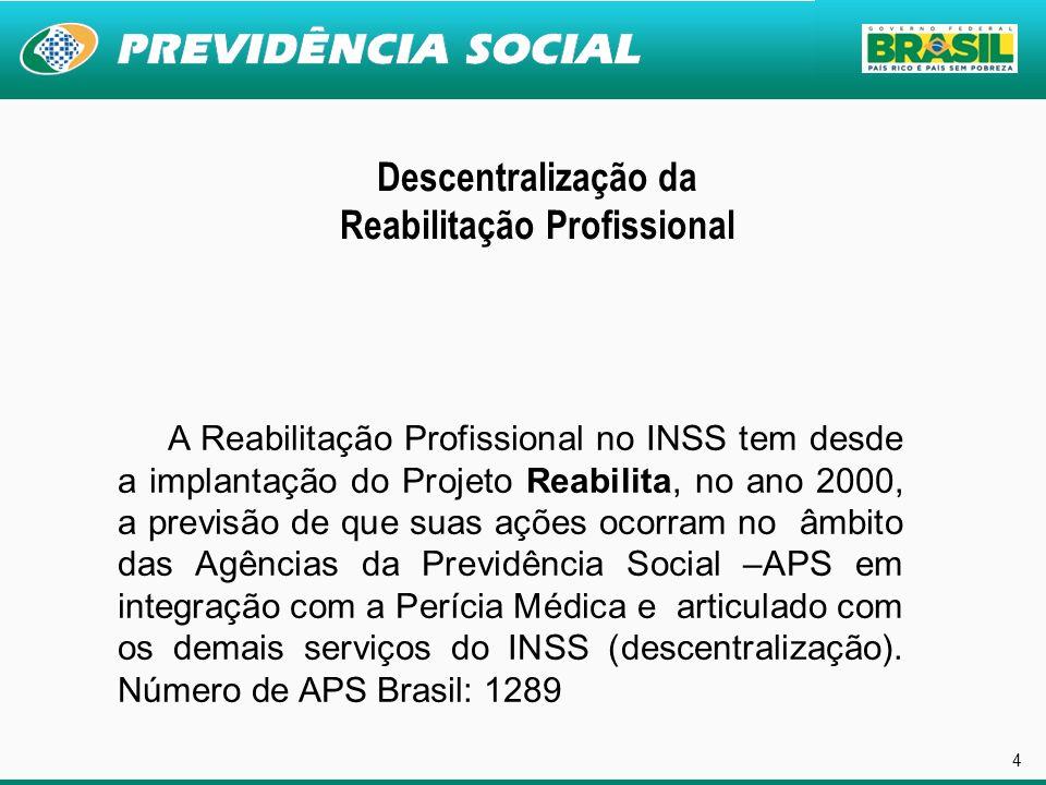 Descentralização da Reabilitação Profissional