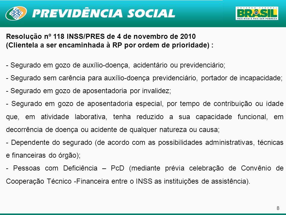 8 8 8 8 Resolução nº 118 INSS/PRES de 4 de novembro de 2010