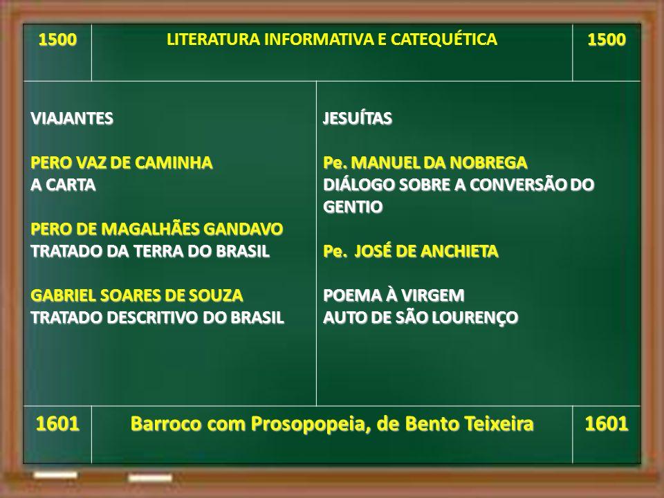 1601 Barroco com Prosopopeia, de Bento Teixeira