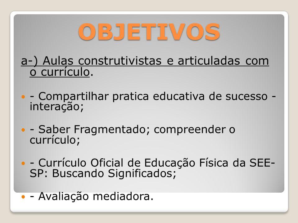 OBJETIVOS a-) Aulas construtivistas e articuladas com o currículo.